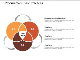 Procurement Best Practices Ppt Powerpoint Presentation Icon Visual Aids Cpb