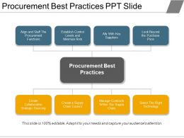 Procurement Best Practices Ppt Slide