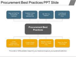 Procurement Best Practices Ppt Slide