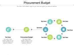 Procurement Budget Ppt Powerpoint Presentation Slides Examples Cpb