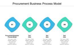 Procurement Business Process Model Ppt Powerpoint Presentation File Outfit Cpb
