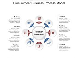Procurement Business Process Model Ppt Powerpoint Presentation Gallery Designs Download Cpb