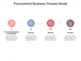 Procurement Business Process Model Ppt Powerpoint Presentation Tips Cpb