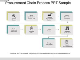 Procurement Chain Process Ppt Sample