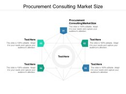Procurement Consulting Market Size Ppt Powerpoint Presentation Infographics Guidelines Cpb