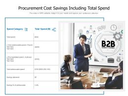 Procurement Cost Savings Including Total Spend