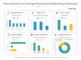 Procurement Cost Savings Planning And Reporting Dashboard