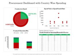 Procurement Dashboard With Country Wise Spending