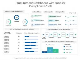 Procurement Dashboard With Supplier Compliance Stats