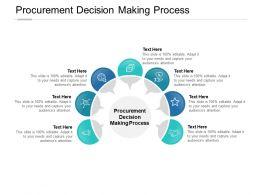 Procurement Decision Making Process Ppt Powerpoint Presentation Professional Design Cpb