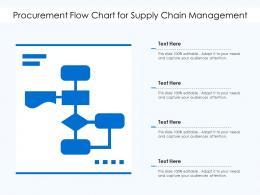 Procurement Flow Chart For Supply Chain Management
