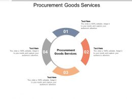 Procurement Goods Services Ppt Powerpoint Presentation File Graphics Example Cpb