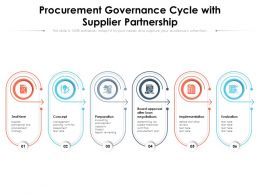 Procurement Governance Cycle With Supplier Partnership