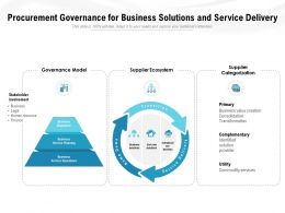 Procurement Governance For Business Solutions And Service Delivery