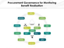 Procurement Governance For Monitoring Benefit Realisation