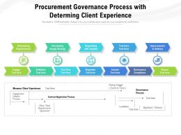 Procurement Governance Process With Determing Client Experience
