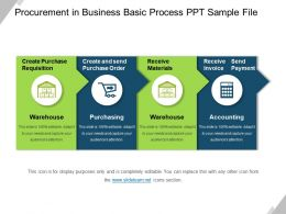 Procurement In Business Basic Process Ppt Sample File