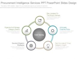 Procurement Intelligence Services Ppt Powerpoint Slides Design