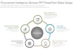 Procurement Intelligence Services Ppt Powerpoint Slides Design
