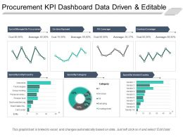 Procurement Kpi Dashboard Data Driven And Editable Ppt Sample File