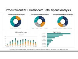 Procurement Kpi Dashboard Total Spend Analysis Ppt Samples