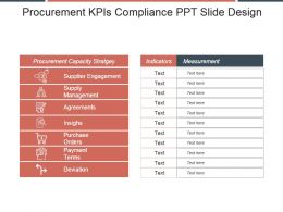 Procurement Kpis Compliance Ppt Slide Design