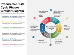 procurement_life_cycle_phases_circular_ppt_slide_Slide01