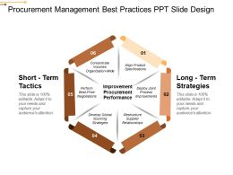 Procurement Management Best Practices Ppt Slide Design