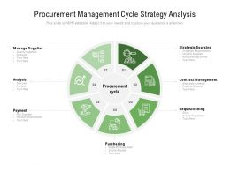 Procurement Management Cycle Strategy Analysis