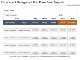 Procurement Management Plan Powerpoint Template
