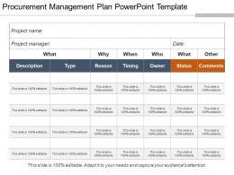 Procurement Management Plan Powerpoint Template Slide01 Slide02