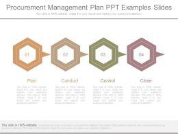 Procurement Management Plan Ppt Examples Slides