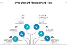 Procurement Management Plan Ppt Powerpoint Presentation Ideas Graphics Cpb
