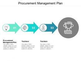 Procurement Management Plan Ppt Powerpoint Presentation Layouts Cpb
