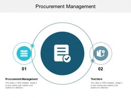 Procurement Management Ppt Powerpoint Presentation Gallery Background Cpb