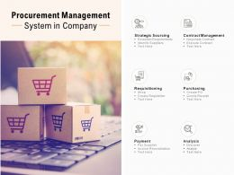 Procurement Management System In Company