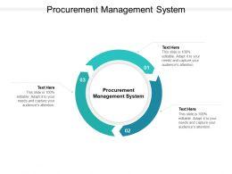 Procurement Management System Ppt Powerpoint Presentation Inspiration Design Ideas Cpb