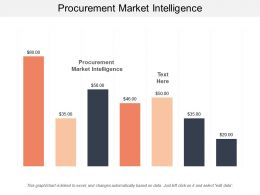 Procurement Market Intelligence Ppt Powerpoint Presentation Pictures Example Cpb