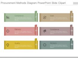 Procurement Methods Diagram Powerpoint Slide Clipart