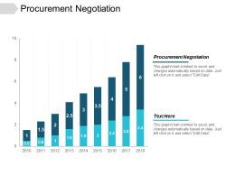 Procurement Negotiation Ppt Powerpoint Presentation Show Slide Download Cpb