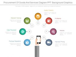Procurement Of Goods And Services Diagram Ppt Background Graphics