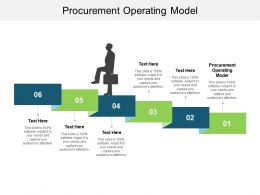 Procurement Operating Model Ppt Powerpoint Presentation Portfolio Inspiration Cpb