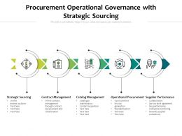 Procurement Operational Governance With Strategic Sourcing