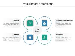 Procurement Operations Ppt Powerpoint Presentation Layouts Mockup Cpb