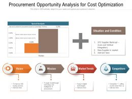 Procurement Opportunity Analysis For Cost Optimization