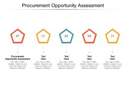 Procurement Opportunity Assessment Ppt Powerpoint Presentation Model Deck Cpb