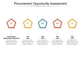 Procurement Opportunity Assessment Ppt Powerpoint Presentation Model Deck Cpb