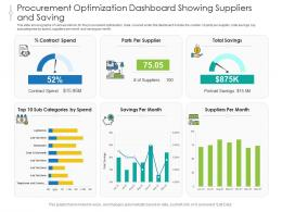 Procurement Optimization Dashboard Showing Suppliers And Saving Powerpoint Template