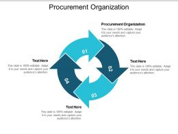 Procurement Organization Ppt Powerpoint Presentation Icon Cpb