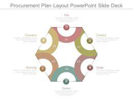 Procurement Plan Layout Powerpoint Slide Deck